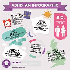 Adhd Guide  Help For Attention Deficit Hyperactivity Disorder