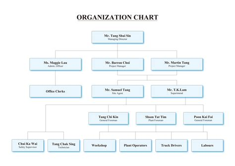 Construction Organizational Structure Organisation Chart Houtai Construction 浩泰建築