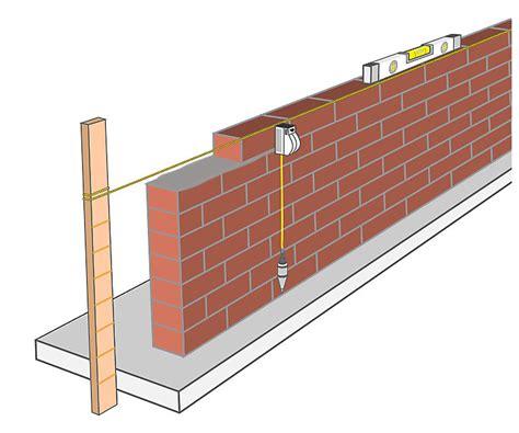 comment monter un mur en brique castorama