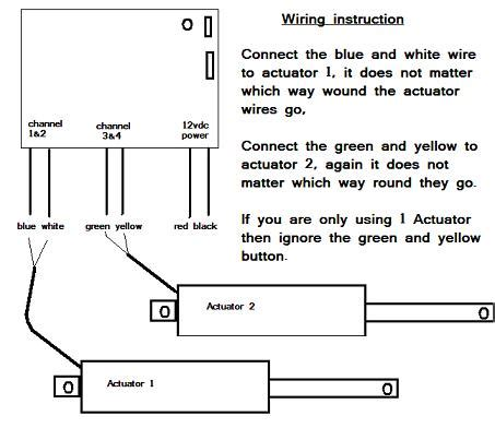linear actuator remote control 4 channel wiring diagram grande png v 1414619264