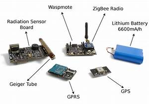 Wireless Sensor Networks To Control Radiation