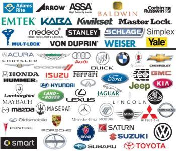 door lock brands door locks brands mobile locksmith services quot quot sc quot 1 quot st