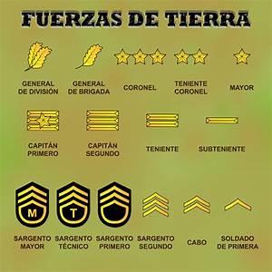 Pin Grados Militares En El Ejercito Mexicano on Pinterest