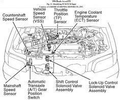 Bu Engine Compartment Diagram by Honda Accord Engine Diagram Diagrams Engine Parts