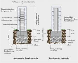 Fundamente Berechnen : aufbau streifenfundament verschalung streifenfundament ~ Themetempest.com Abrechnung