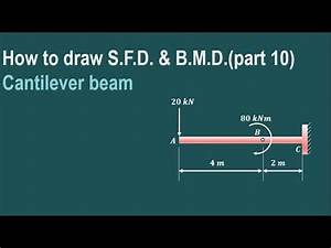 How To Draw Shear Force Diagram  U0026 Bending Moment Diagram