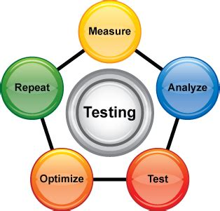 Web Site Tlet Falex Tribology Testing And Technical Support