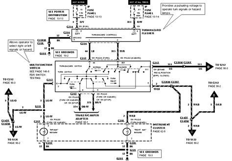 95 Explorer Wiring Diagram by We Just Bought A 1998 Mercury Mountaineer The Turn