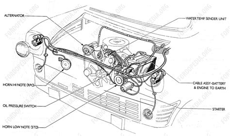 Ford Transit Diagram by Wiring Diagram For Ford Transit Connect