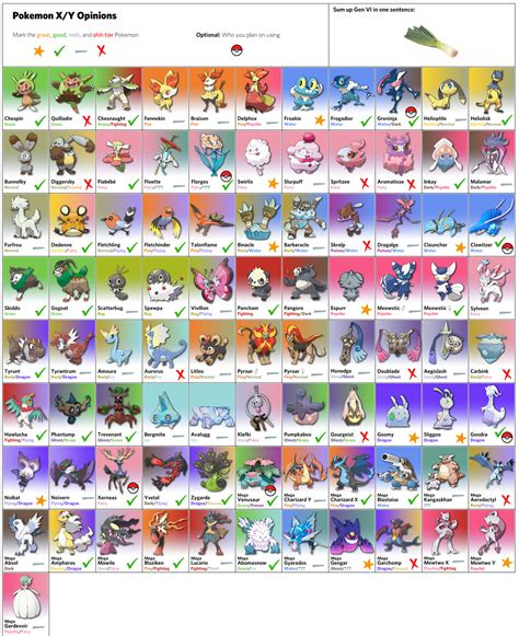 Pokemon X And Y Memes - pokemon x and y meme www pixshark com images galleries with a bite