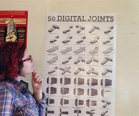 digital joints poster visual reference
