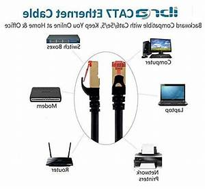 Ibra U00ae Ethernet Gigabit Lan Network Cable Supports Advanced