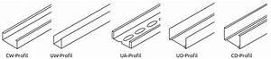C Profil Trockenbau : trockenbauprofile die wichtigsten profile f r wand ~ A.2002-acura-tl-radio.info Haus und Dekorationen