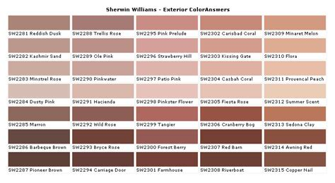 cranberry paint color sherwin williams