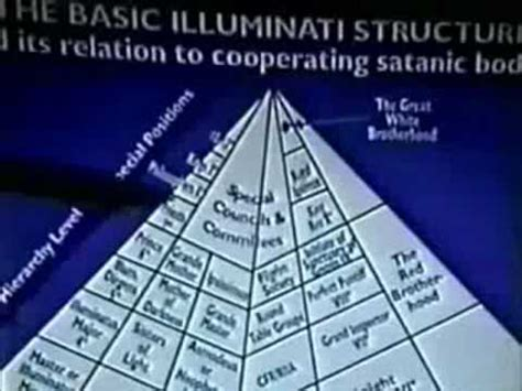 illuminati structure youtube