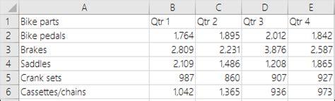 present  data   column chart office support