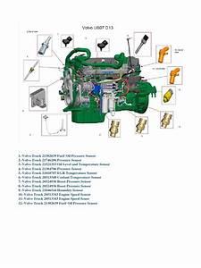 35 Volvo D13 Engine Diagram
