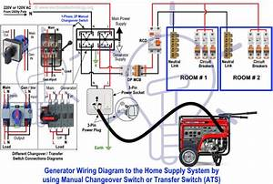 How To Wire Auto  U0026 Manual Changeover  U0026 Transfer Switch