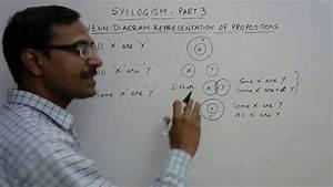 Syllogism Part 3 - Venn Diagrams For Propositions