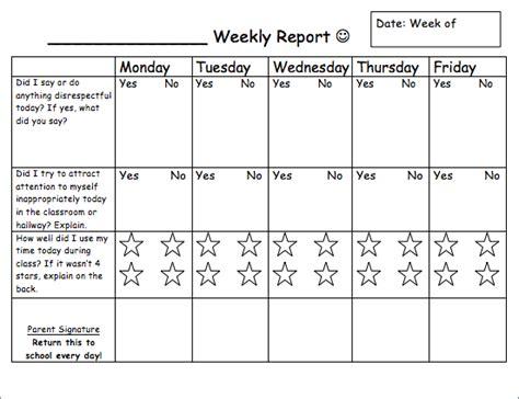 behavior contracts  checklists  work scholastic
