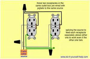 Wiring Two Outlets In One Box Using Pigtail Splices In