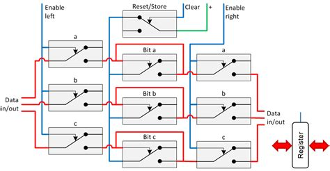 ladder diagram for logic gates stlfamilylife