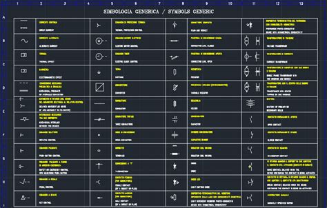 electrical schematic symbols for autocad schematic symbols list autodesk community
