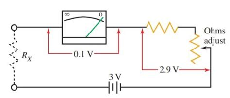 Ohmmeter Working Principle Circuit Diagram Series