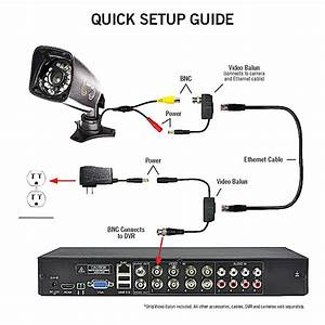 Harbor Freight Security Camera Wiring Diagram Gallery