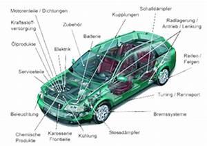 Auto Karosserieteile Bezeichnung : autoteile b b autoteile website ~ Eleganceandgraceweddings.com Haus und Dekorationen