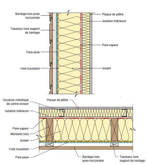 insonorisation chambre descriptif matériaux de construction murs en ossature bois