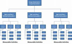 Technical Blank Diagram List