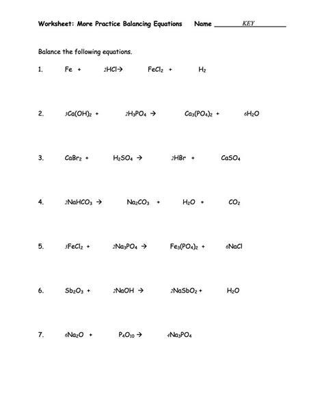 equation balancing practice