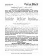Resume Sample For Educational Consultant Byu Admissions Essay Business Intelligence Analyst Resumes Infografika Fraud Investigator Resume 2015 08 23 22 02 21 1 Sample Fraud Sample Resume For Fraud Analyst Job Position Windows Systems