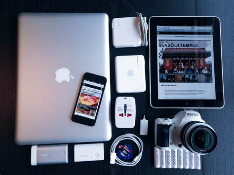 guide to essential travel technology alphacityguides