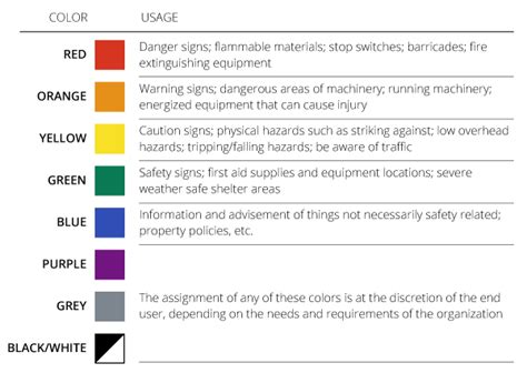 Check spelling or type a new query. Osha Color Codes Chart - Infoupdate.org