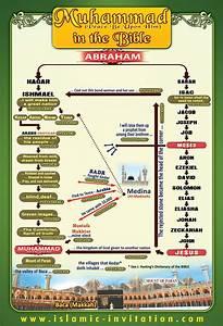 The Muslimah Sex Manual Pdf Free Download
