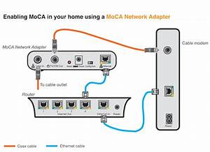 Moca Issues With Xfinity