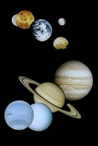 Painting Styrofoam Balls as Planets | Solar system, 3d ...
