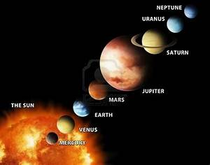 Our Solar System Planets And Moons - Pics about space