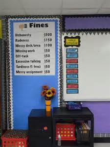 Classroom Economy Fines