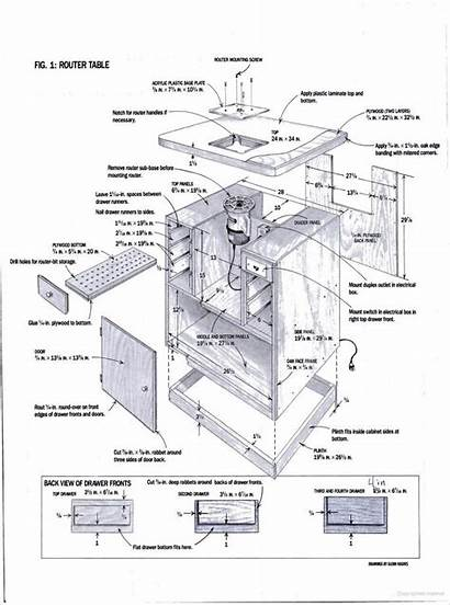 Plans Woodworking Kreg Router Table Jig Tools