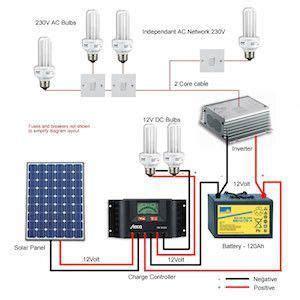 basic wiring diagram for solar systems solarpowersystem