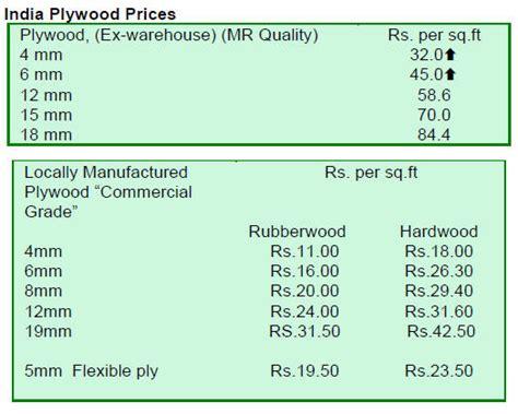 veneer cost per sq ft 28 best veneer cost per sq ft international plywood and veneer prices 01 15th october james