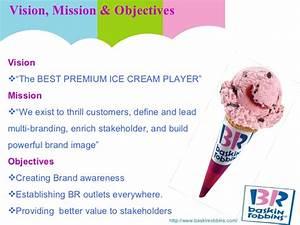 Baskin Robbins Global Marketing
