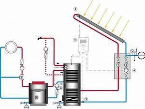 panneaux solaire thermique 1 l nergie utilis e tpe With fonctionnement pompe a chaleur piscine 16 chauffage solaire prix les energies renouvelables