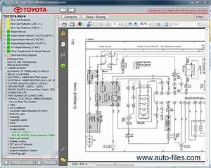 Toyota Rav4 Aca20  Zca25  Cla20  Repair Manuals Download  Wiring Diagram  Electronic Parts