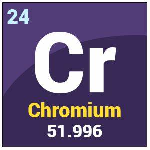 Chromium - Chemical Properties, Uses & Facts | Periodic Table