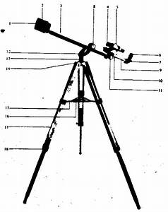 Sears Astronomical Telescope Parts