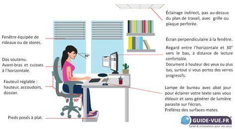 travail sur 233 cran ergonomie fatigue des yeux guide vue